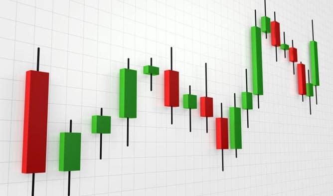 Pattern day trader restrictions